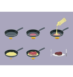 Steak Cooking instruction meat in a frying pan vector image