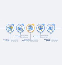 Virtual internship areas infographic template vector