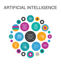 artificial intelligence infographic circle concept vector image