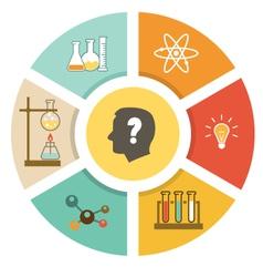 Scientific laboratory flat infographics scheme vector