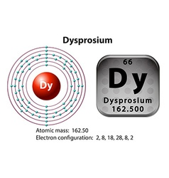 Symbol and electron diagram for Dysprosium vector