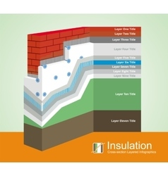 Polystyrene Thermal Insulation Cross-Section vector image