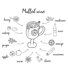 Doodle style mulled wine recipe1 vector