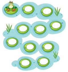 Frog lilypad concept scene vector