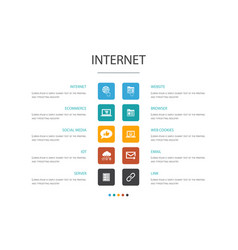 internet infographic 10 option template ecommerce vector image