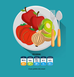 Fruits and vegetables group with nutrition facts vector