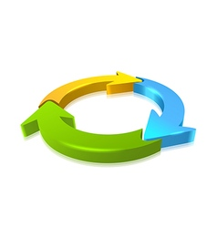 Circular Arrow 3D vector image