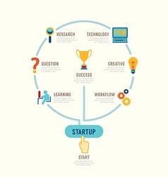 Startup Business design concept step circle line vector