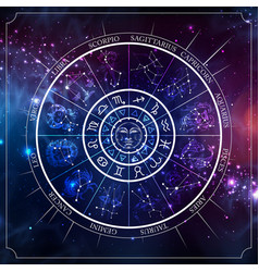 Astrology wheel with zodiac signs vector