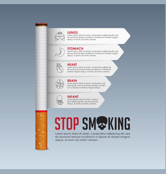 May 31st world no tobacco day banner design vector