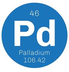 Palladium chemical element vector image