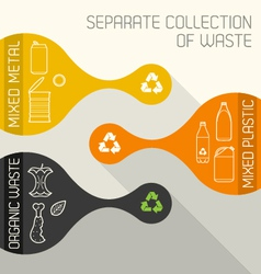 recycling and organic waste banners vector image vector image