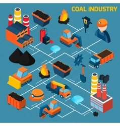 Coal Industry Isometric Flowchart vector