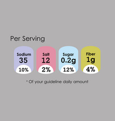 Nutritional facts guide per serving amount vector