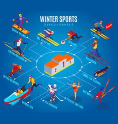 winter sports isometric flowchart vector image