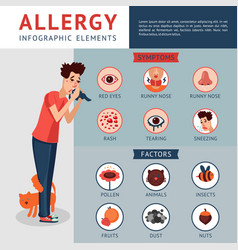 Allergy infographic concept vector