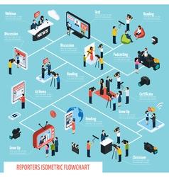 Reporters Isometric Infographics vector