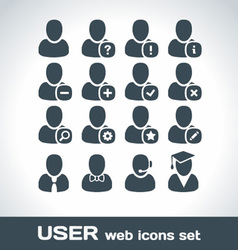 User Web Icons Set vector image