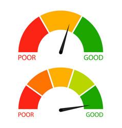 Credit score indicator set vector