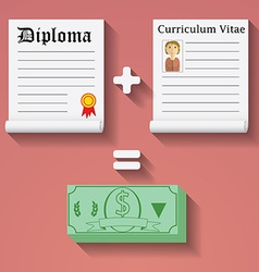 Flat design concept of diploma resume and cash vector image vector image