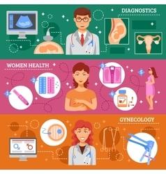Obstetrics banner set vector image