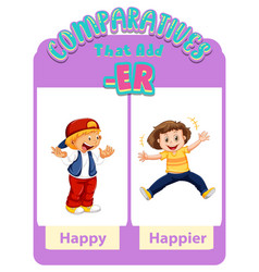 Comparative adjectives for word happy vector