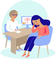 Woman having consultation with gynecologist vector