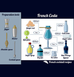 french coda cocktail infographic set recipe vector image