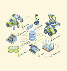 smart farm battery agricultural machines drones vector image