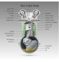 Basic engine design vector