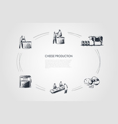 cheese production - taking milk from cow boiling vector image