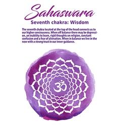 Sahaswara chakra symbol vector