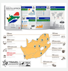 Republic of south africa travel guide book vector