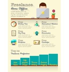 Freelance infographics set vector