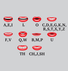 A set of symbolic mouths with lips and teeth for vector