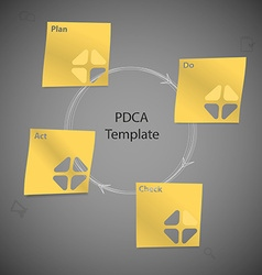 Yellow paper stickers with PDCA method template on vector image