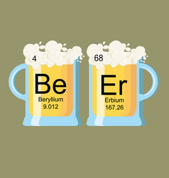 The word beer made of chemical elements beryllium vector