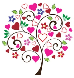 mother day tree vector image