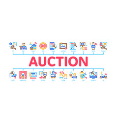 Auction buying and selling goods minimal vector