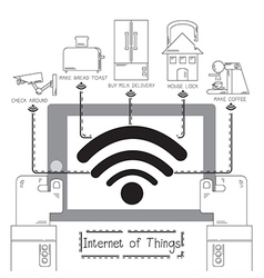 internet of things everywhere vector image
