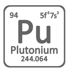 periodic table element plutonium icon vector image