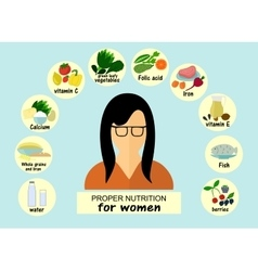 Proper nutrition with a woman and surrounded by vector image