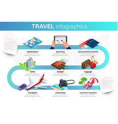 isometric infographics concept of plan your vector image