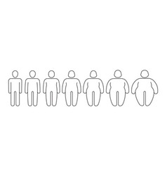 overweight person outline silhouettes thin vector image