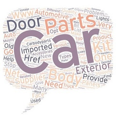 Car Body Parts text background wordcloud concept vector