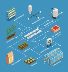 Greenhouse installations production isometric vector