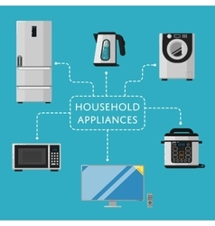 Household appliances banner with electro technics vector