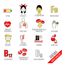 anemia icons set vector image
