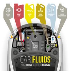 Technical fluids of the car vector