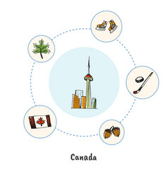 canadian colored hand drawn doodle icons set vector image vector image